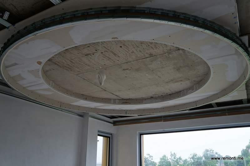 Кръг на окачен таван от гипсокартон.